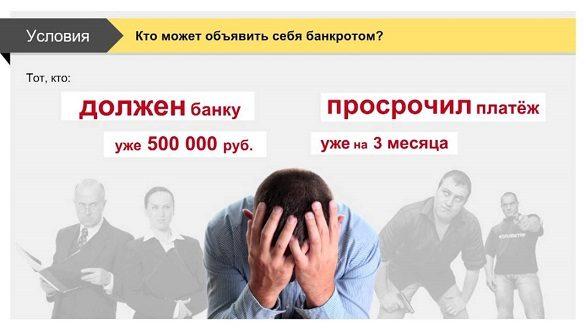 Кто может быть признан банкротом